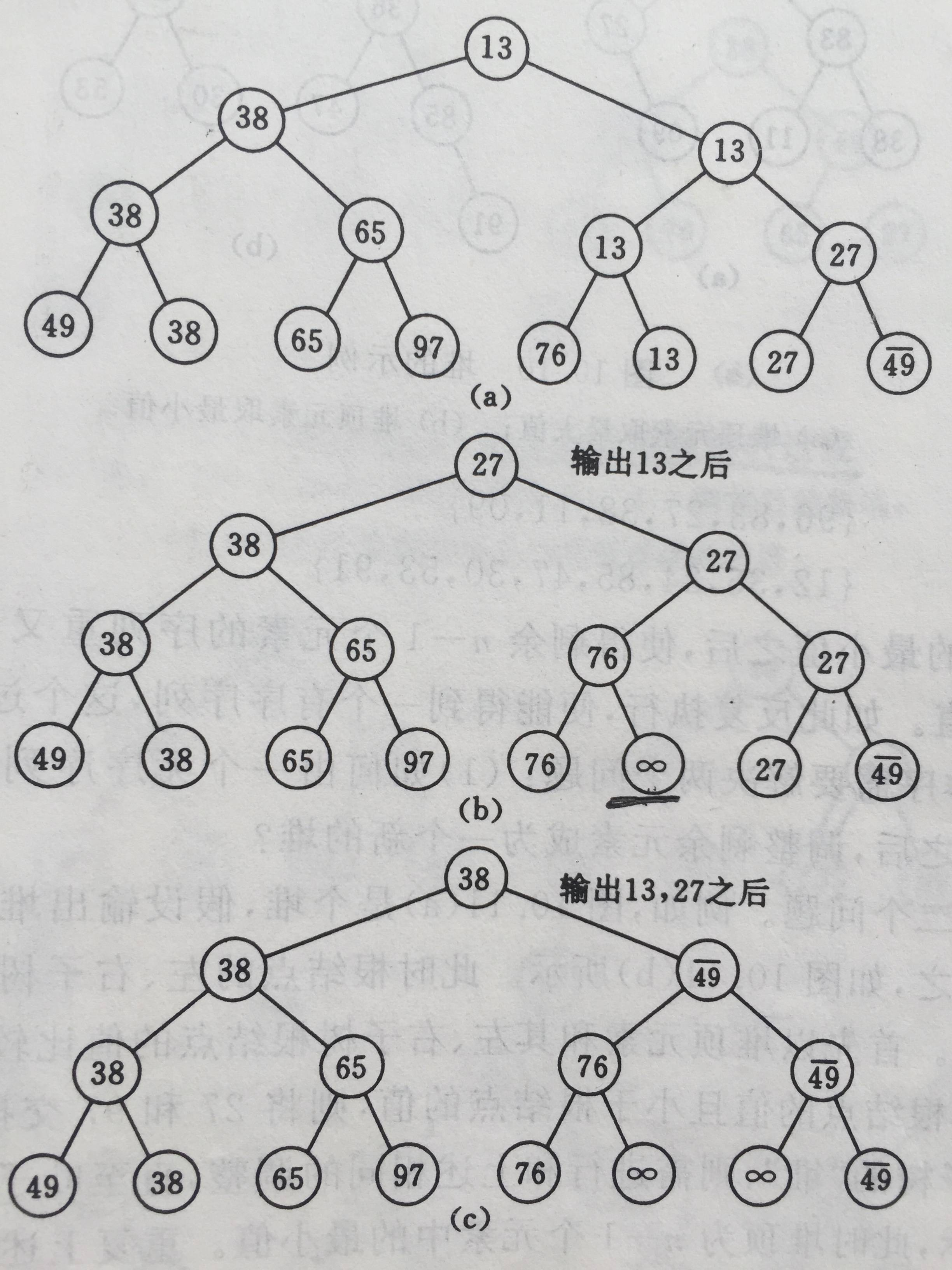 appleDoc生成的docSet效果图
